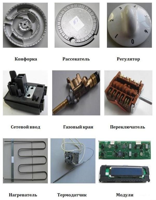 Газовая Плита Tecnogas Инструкция - фото 5